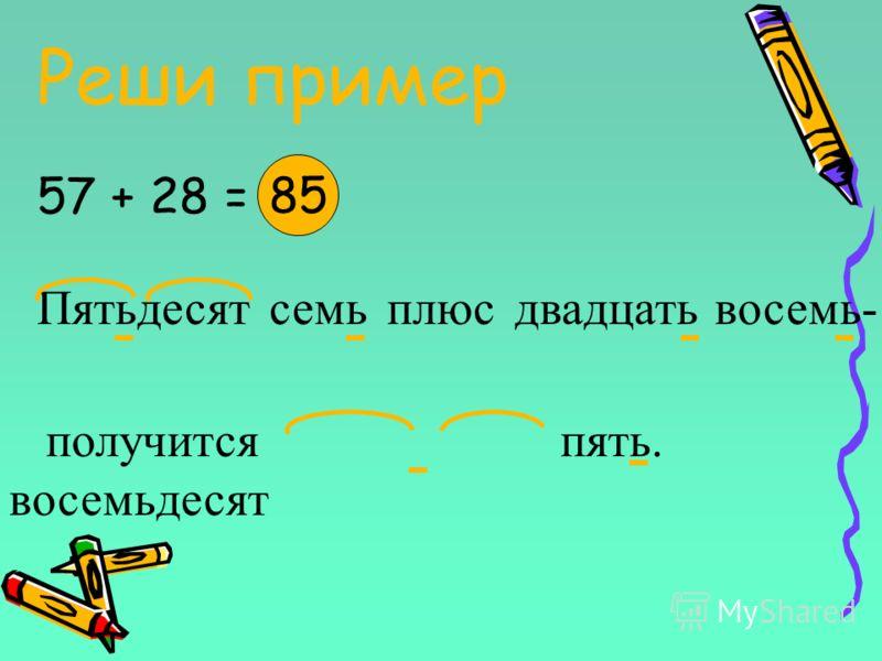 Реши пример 57 + 28 = ? Пятьдесят - 85 семь - плюсдвадцать - восемь- - получится восемьдесят - пять. -