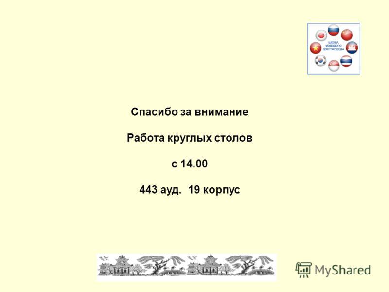 Спасибо за внимание Работа круглых столов с 14.00 443 ауд. 19 корпус