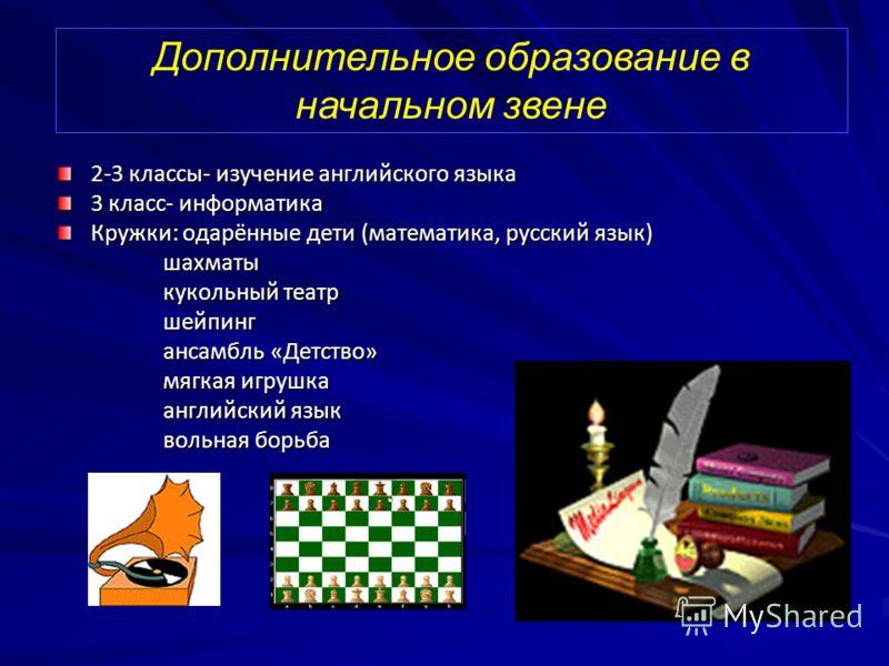 2-3 классы- изучение английского языка 3 класс- информатика Кружки: одарённые дети (математика, русский язык) шахматы шахматы кукольный театр кукольный театр шейпинг шейпинг ансамбль «Детство» ансамбль «Детство» мягкая игрушка мягкая игрушка английск
