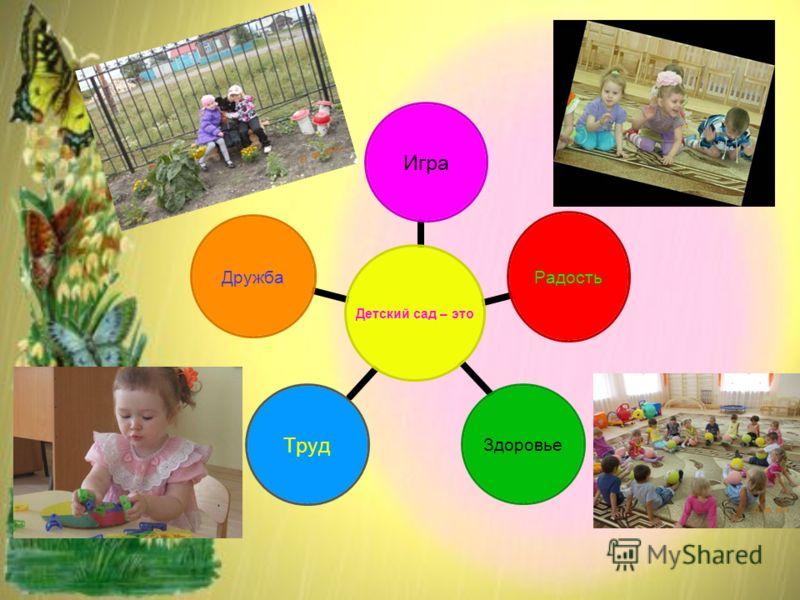 Детский сад – это ИграРадостьЗдоровьеТрудДружба