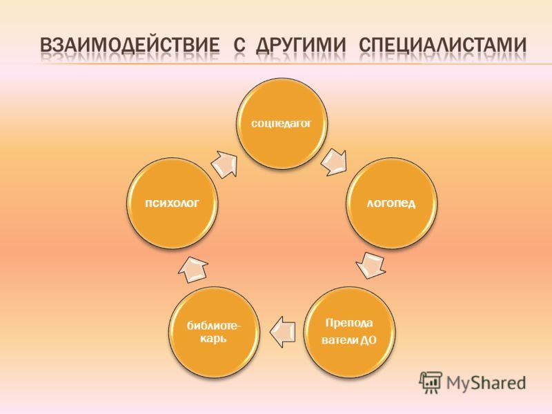 соцпедагог логопед Препода ватели ДО библиоте- карь психолог
