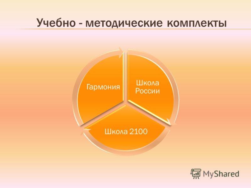 Школа России Школа 2100 Гармония Учебно - методические комплекты