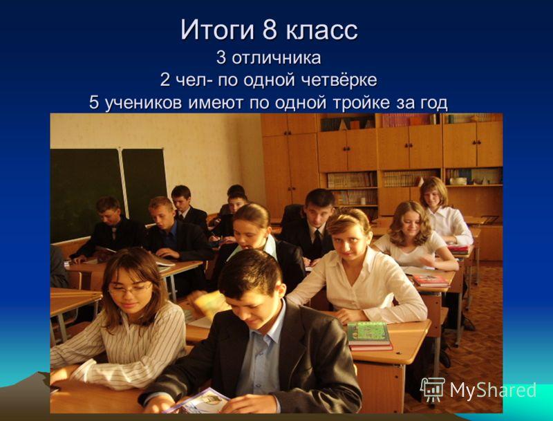 Итоги 8 класс 3 отличника 2 чел- по одной четвёрке 5 учеников имеют по одной тройке за год