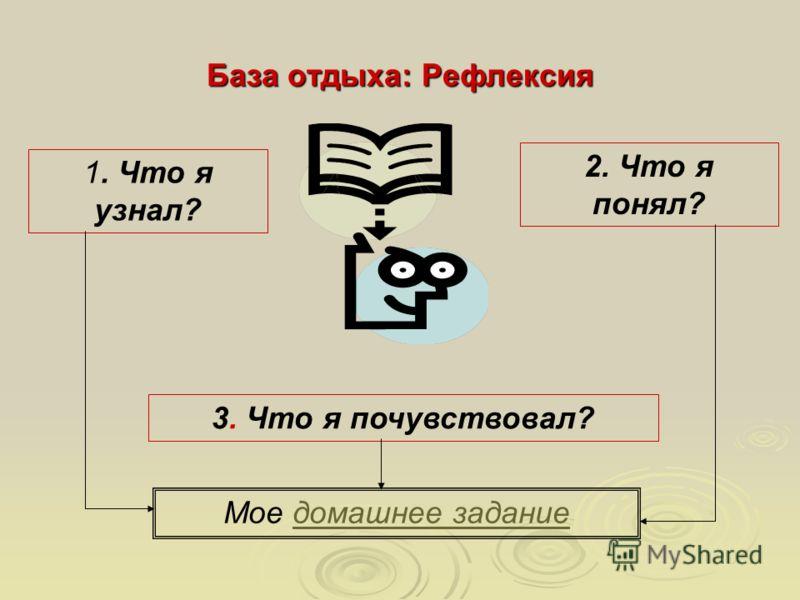 База отдыха: Рефлексия 1. Что я узнал? 2. Что я понял? 3. Что я почувствовал? Мое домашнее заданиедомашнее задание