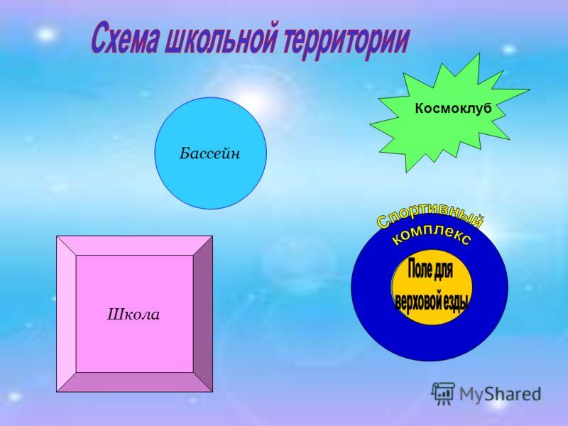 Бассейн Школа Космоклуб