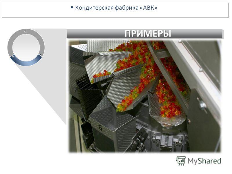 ПРИМЕРЫПРИМЕРЫ Кондитерская фабрика «АВК»