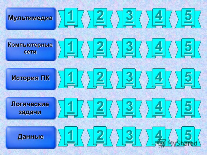 Мультимедиа Компьютерные сети 2222 1111 3333 2222 1111 1111 2222 3333 3333 1111 2222 4444 4444 5555 3333 4444 5555 5555 5555 1111 2222 3333 4444 5555 4444Данные Логическиезадачи История ПК