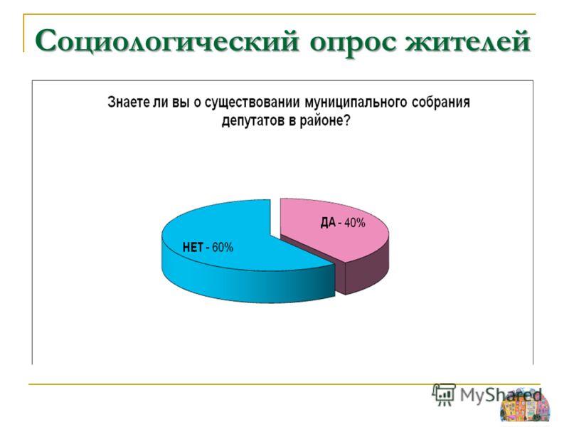 Социологический опрос жителей