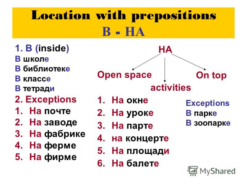 Location with prepositions В - НА 1. В (inside) В школе В библиотеке В классе В тетради 2. Exceptions 1.На почте 2.На заводе 3.На фабрике 4.На ферме 5.На фирме НА Open space activities 1.На окне 2.На уроке 3.На парте 4.на концерте 5.На площади 6.На б