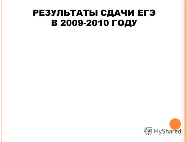РЕЗУЛЬТАТЫ СДАЧИ ЕГЭ В 2009-2010 ГОДУ