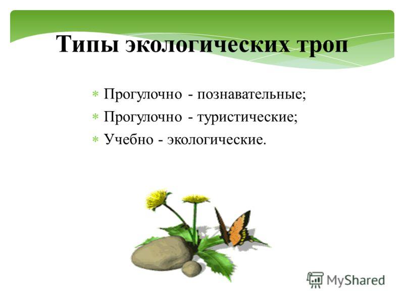 Типы экологических троп Прогулочно - познавательные; Прогулочно - туристические; Учебно - экологические.