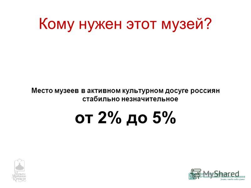 Кому нужен этот музей? Место музеев в активном культурном досуге россиян стабильно незначительное от 2% до 5%