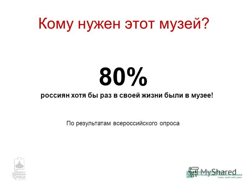 Кому нужен этот музей? 80% россиян хотя бы раз в своей жизни были в музее! По результатам всероссийского опроса