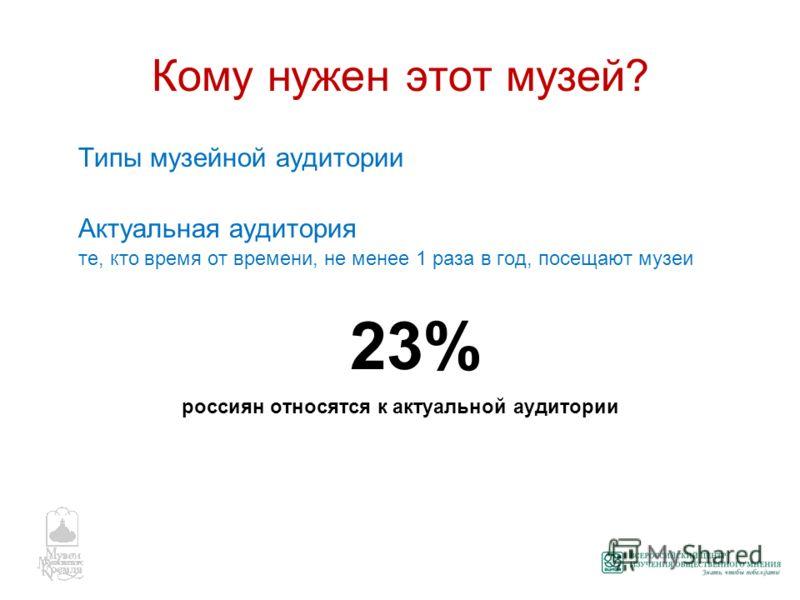 Кому нужен этот музей? Типы музейной аудитории Актуальная аудитория те, кто время от времени, не менее 1 раза в год, посещают музеи 23% россиян относятся к актуальной аудитории