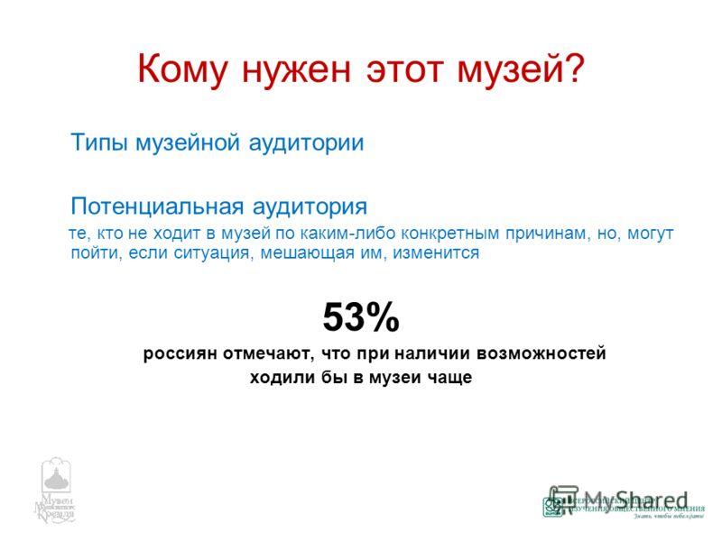 Кому нужен этот музей? Типы музейной аудитории Потенциальная аудитория те, кто не ходит в музей по каким-либо конкретным причинам, но, могут пойти, если ситуация, мешающая им, изменится 53% россиян отмечают, что при наличии возможностей ходили бы в м