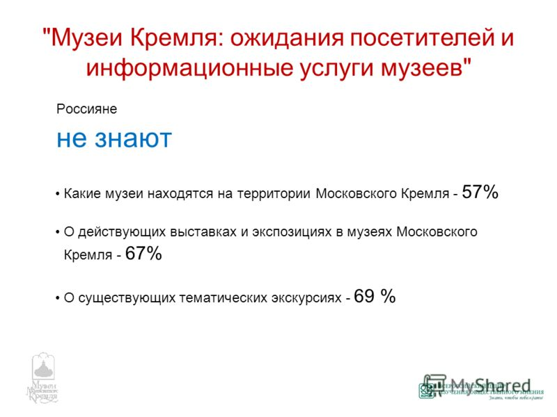 Россияне не знают Какие музеи находятся на территории Московского Кремля - 57% О действующих выставках и экспозициях в музеях Московского Кремля - 67% О существующих тематических экскурсиях - 69 %