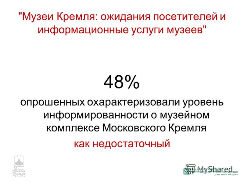 48% опрошенных охарактеризовали уровень информированности о музейном комплексе Московского Кремля как недостаточный