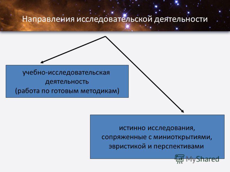Направления исследовательской деятельности учебно-исследовательская деятельность (работа по готовым методикам) истинно исследования, сопряженные с миниоткрытиями, эвристикой и перспективами