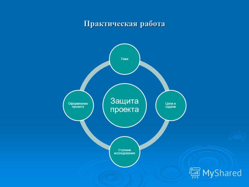 Практическая работа Защита проекта Тема Цели и задачи Ступени исследования Оформление проекта