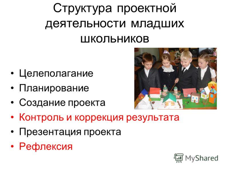 Структура проектной деятельности младших школьников Целеполагание Планирование Создание проекта Контроль и коррекция результата Презентация проекта Рефлексия