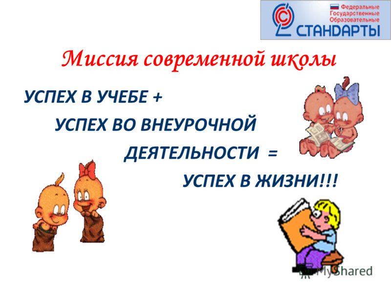 Миссия современной школы УСПЕХ В УЧЕБЕ + УСПЕХ ВО ВНЕУРОЧНОЙ ДЕЯТЕЛЬНОСТИ = УСПЕХ В ЖИЗНИ!!!