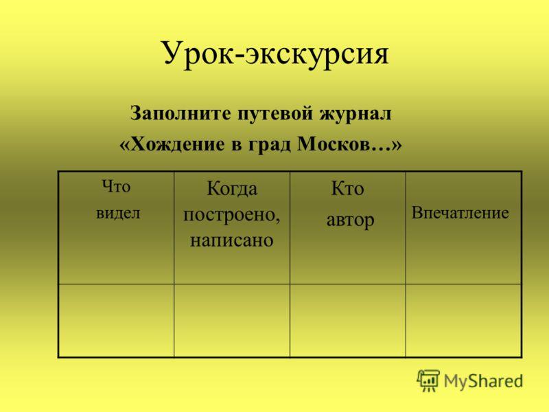 Урок-экскурсия Заполните путевой журнал «Хождение в град Москов…» Что видел Когда построено, написано Кто автор Впечатление