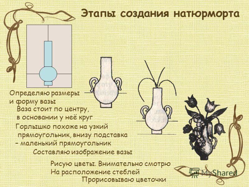 Этапы создания натюрморта Определяю размеры и форму вазы Ваза стоит по центру, в основании у неё круг Горлышко похоже на узкий прямоугольник, внизу подставка – маленький прямоугольник Составляю изображение вазы Рисую цветы. Внимательно смотрю На расп