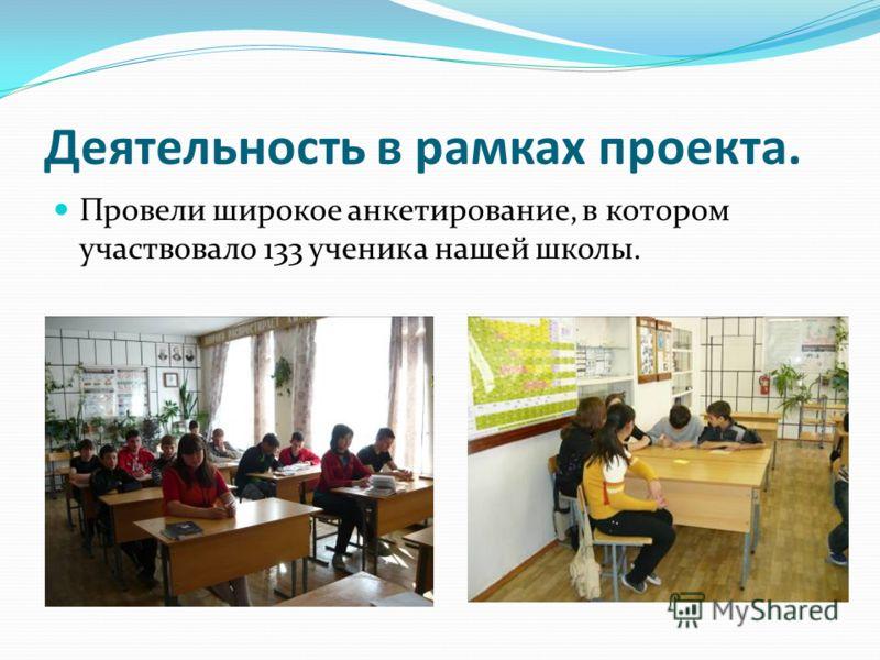 Деятельность в рамках проекта. Провели широкое анкетирование, в котором участвовало 133 ученика нашей школы.