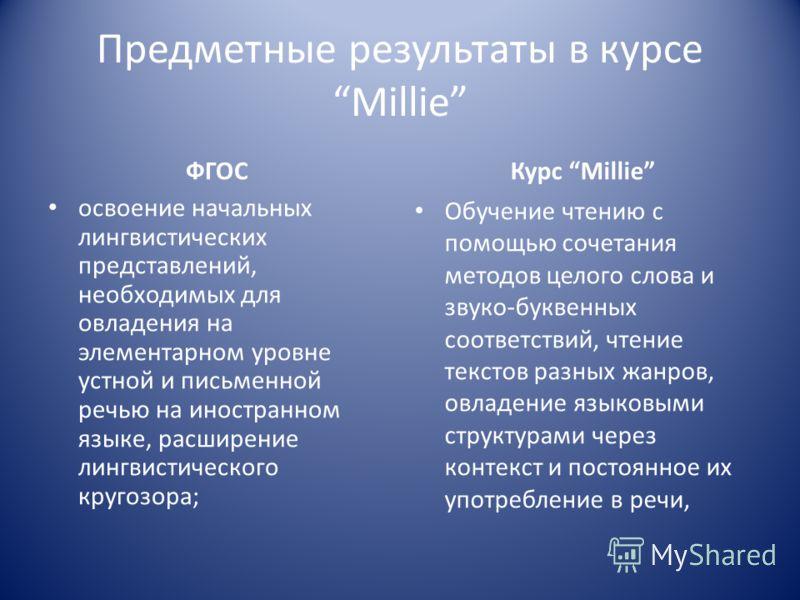 Предметные результаты в курсе Millie ФГОС освоение начальных лингвистических представлений, необходимых для овладения на элементарном уровне устной и письменной речью на иностранном языке, расширение лингвистического кругозора; Курс Millie Обучение ч
