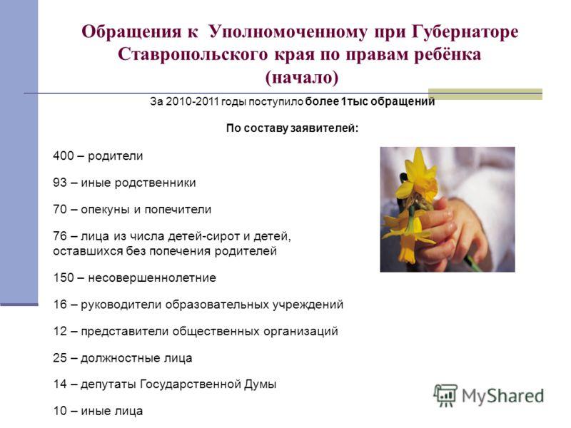 Обращения к Уполномоченному при Губернаторе Ставропольского края по правам ребёнка (начало) За 2010-2011 годы поступило более 1тыс обращений По составу заявителей: 400 – родители 93 – иные родственники 70 – опекуны и попечители 76 – лица из числа дет