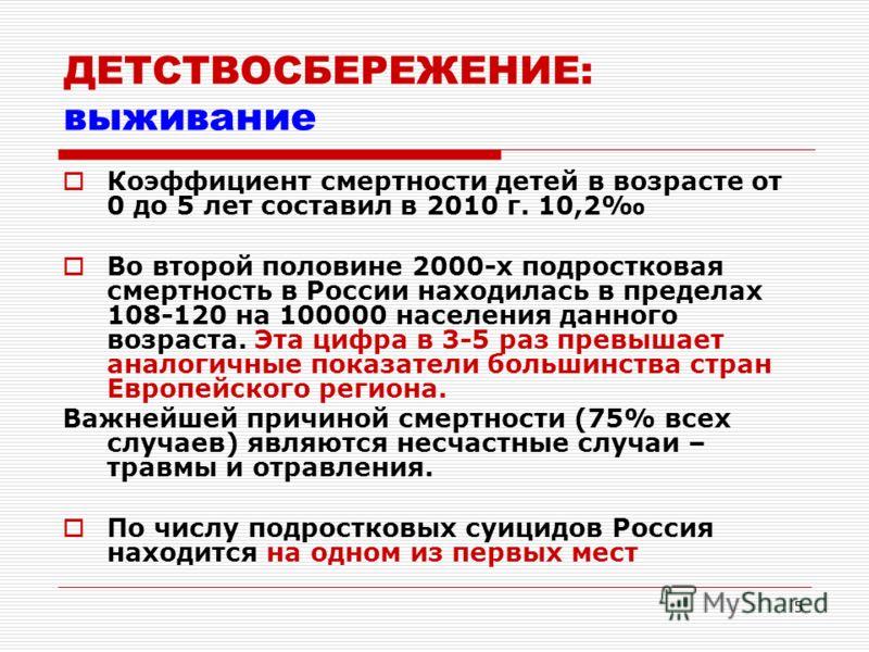 5 ДЕТСТВОСБЕРЕЖЕНИЕ: выживание Коэффициент смертности детей в возрасте от 0 до 5 лет составил в 2010 г. 10,2 Во второй половине 2000-х подростковая смертность в России находилась в пределах 108-120 на 100000 населения данного возраста. Эта цифра в 3-