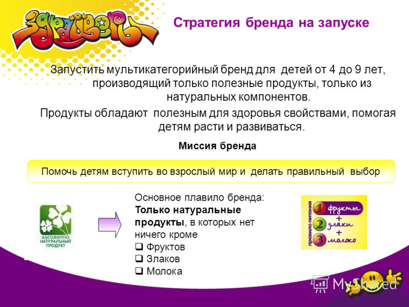 Запустить мультикатегорийный бренд для детей от 4 до 9 лет, производящий только полезные продукты, только из натуральных компонентов. Продукты обладают полезным для здоровья свойствами, помогая детям расти и развиваться. Миссия бренда Помочь детям вс