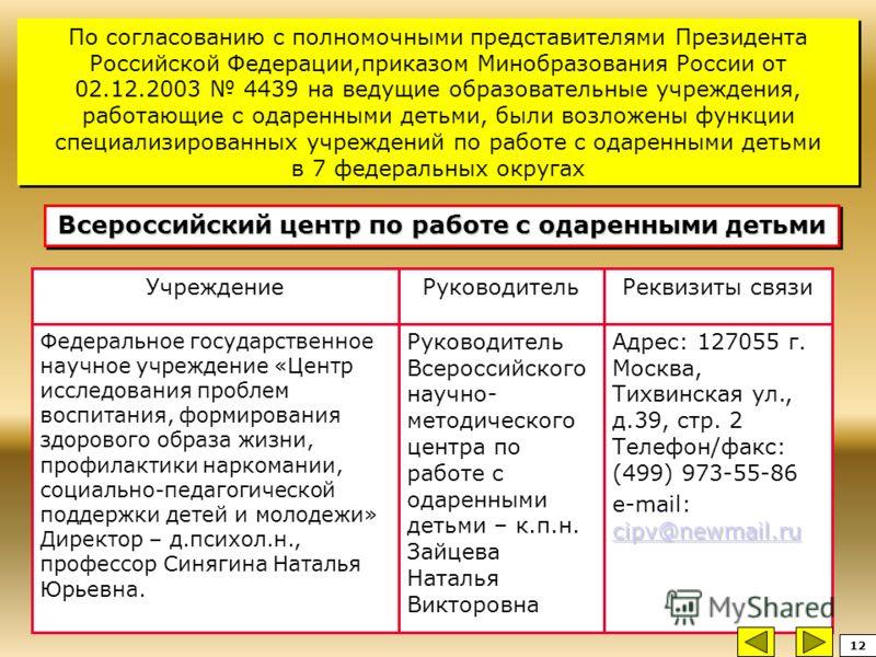 По согласованию с полномочными представителями Президента Российской Федерации,приказом Минобразования России от 02.12.2003 4439 на ведущие образовательные учреждения, работающие с одаренными детьми, были возложены функции специализированных учрежден