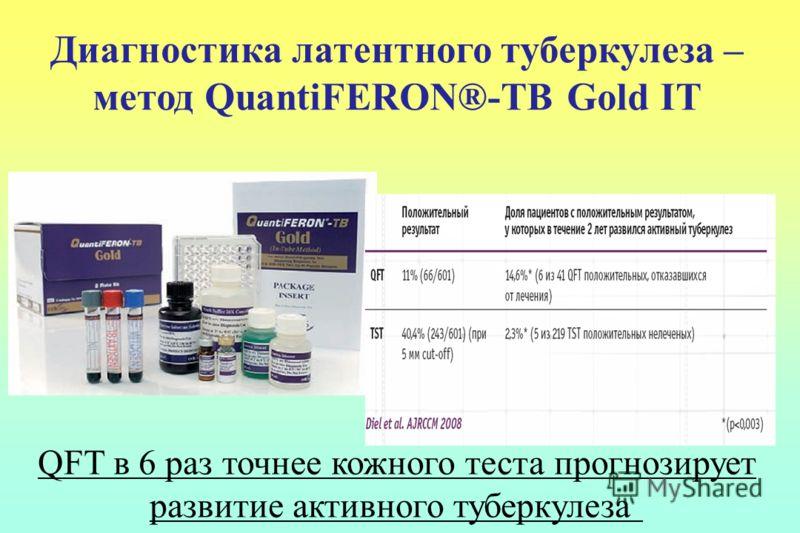 Диагностика латентного туберкулеза – метод QuantiFERON®-TB Gold IT QFT в 6 раз точнее кожного теста прогнозирует развитие активного туберкулеза