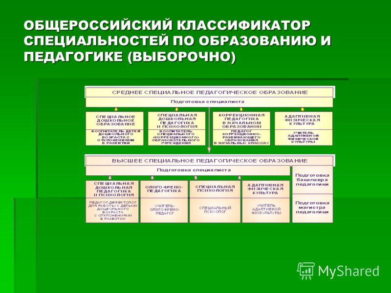 ОБЩЕРОССИЙСКИЙ КЛАССИФИКАТОР СПЕЦИАЛЬНОСТЕЙ ПО ОБРАЗОВАНИЮ И ПЕДАГОГИКЕ (ВЫБОРОЧНО)