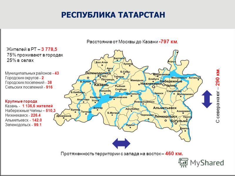 Расстояние от Москвы до Казани