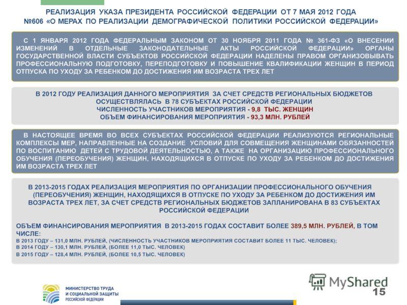 15 РЕАЛИЗАЦИЯ УКАЗА ПРЕЗИДЕНТА РОССИЙСКОЙ ФЕДЕРАЦИИ ОТ 7 МАЯ 2012 ГОДА 606 «О МЕРАХ ПО РЕАЛИЗАЦИИ ДЕМОГРАФИЧЕСКОЙ ПОЛИТИКИ РОССИЙСКОЙ ФЕДЕРАЦИИ»