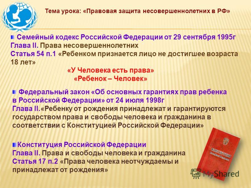 Семейный кодекс Российской Федерации от 29 сентября 1995г Глава II. Права несовершеннолетних Статья 54 п.1 «Ребенком признается лицо не достигшее возраста 18 лет» «У Человека есть права» «Ребенок – Человек» Федеральный закон «Об основных гарантиях пр