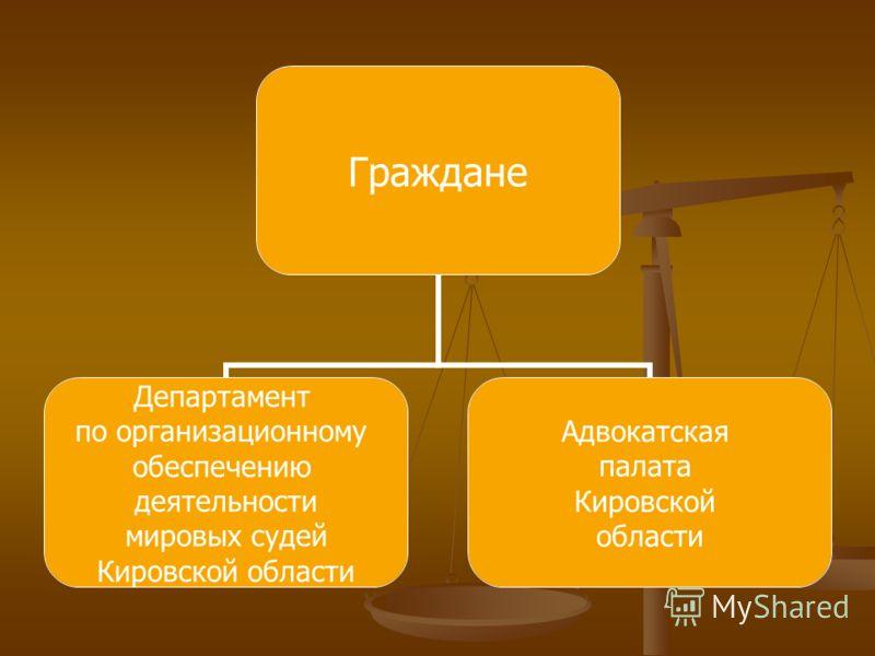 Граждане Департамент по организационному обеспечению деятельности мировых судей Кировской области Адвокатская палата Кировской области