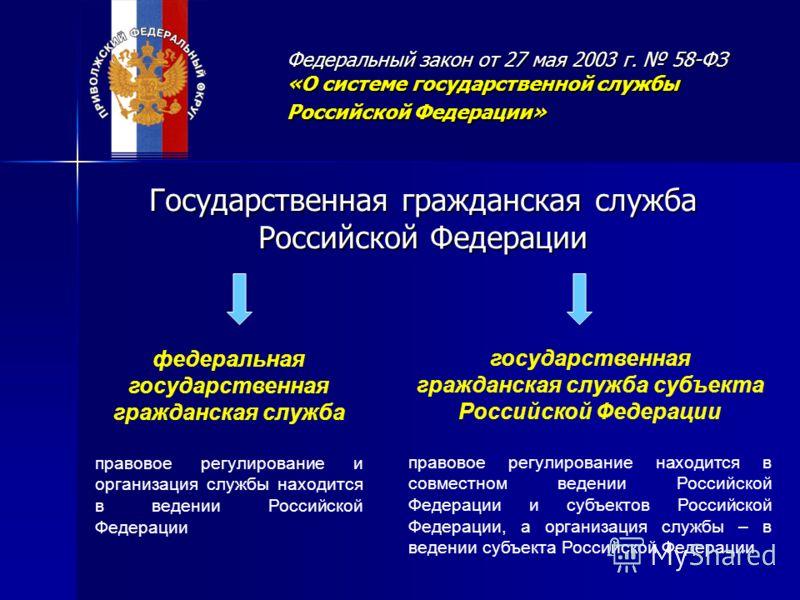 федеральная государственная гражданская служба правовое регулирование и организация службы находится в ведении Российской Федерации государственная гражданская служба субъекта Российской Федерации правовое регулирование находится в совместном ведении