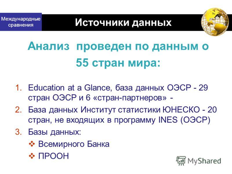 Международные сравнения Источники данных Анализ проведен по данным о 55 стран мира: 1.Education at a Glance, база данных ОЭСР - 29 стран ОЭСР и 6 «стран-партнеров» - 2.База данных Институт статистики ЮНЕСКО - 20 стран, не входящих в программу INES (O