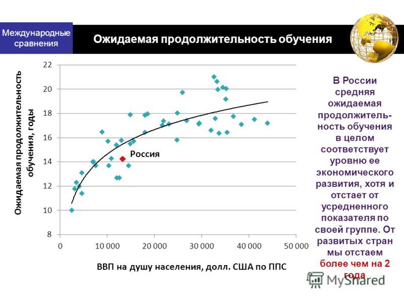 Международные сравнения Ожидаемая продолжительность обучения В России средняя ожидаемая продолжитель- ность обучения в целом соответствует уровню ее экономического развития, хотя и отстает от усредненного показателя по своей группе. От развитых стран