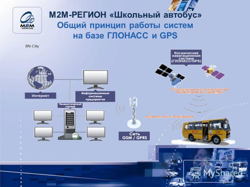 4 М2М-РЕГИОН «Школьный автобус» Общий принцип работы систем на базе ГЛОНАСС и GPS