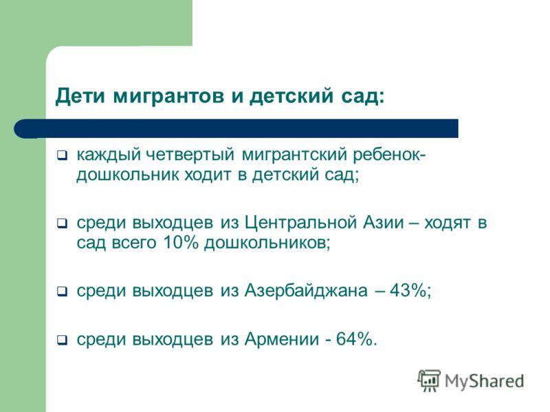 Дети мигрантов и детский сад: каждый четвертый мигрантский ребенок- дошкольник ходит в детский сад; среди выходцев из Центральной Азии – ходят в сад всего 10% дошкольников; среди выходцев из Азербайджана – 43%; среди выходцев из Армении - 64%.