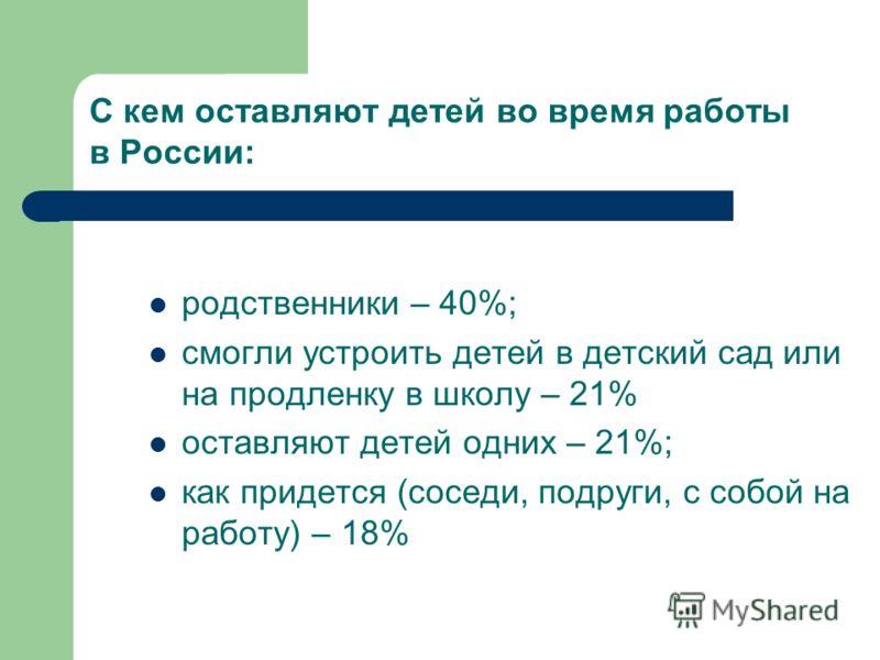 С кем оставляют детей во время работы в России: родственники – 40%; смогли устроить детей в детский сад или на продленку в школу – 21% оставляют детей одних – 21%; как придется (соседи, подруги, с собой на работу) – 18%