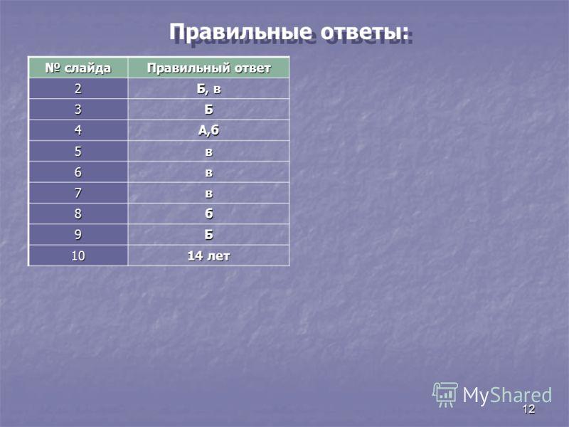 12 Правильные ответы: слайда слайда Правильный ответ 2 Б, в 3Б 4А,б 5в 6в 7в 8б 9Б 10 14 лет