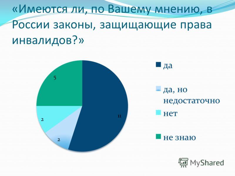 «Имеются ли, по Вашему мнению, в России законы, защищающие права инвалидов?»