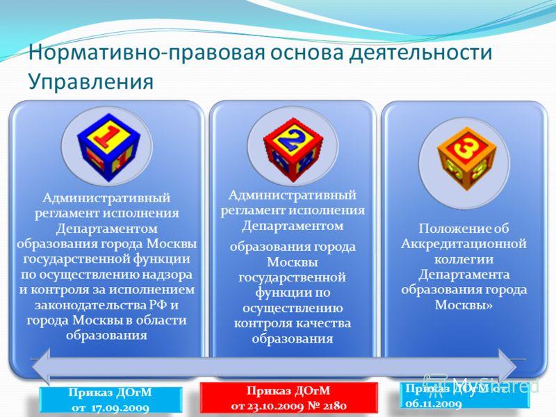 Нормативно-правовая основа деятельности Управления Административный регламент исполнения Департаментом образования города Москвы государственной функции по осуществлению надзора и контроля за исполнением законодательства РФ и города Москвы в области