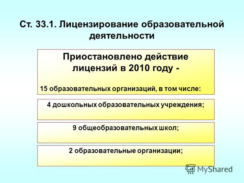 Ст. 33.1. Лицензирование образовательной деятельности 9 общеобразовательных школ; Приостановлено действие лицензий в 2010 году - 15 образовательных организаций, в том числе: 4 дошкольных образовательных учреждения; 2 образовательные организации;