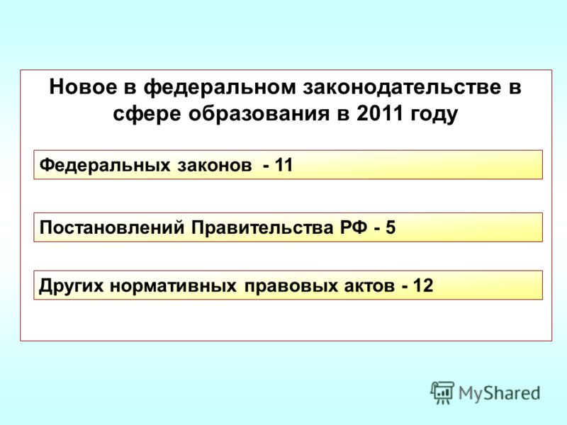 Новое в федеральном законодательстве в сфере образования в 2011 году Федеральных законов - 11 Постановлений Правительства РФ - 5 Других нормативных правовых актов - 12